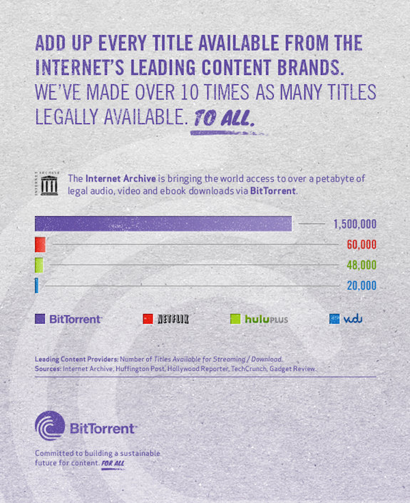 internet-archive-infographic-7